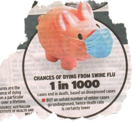 flu stats Correction