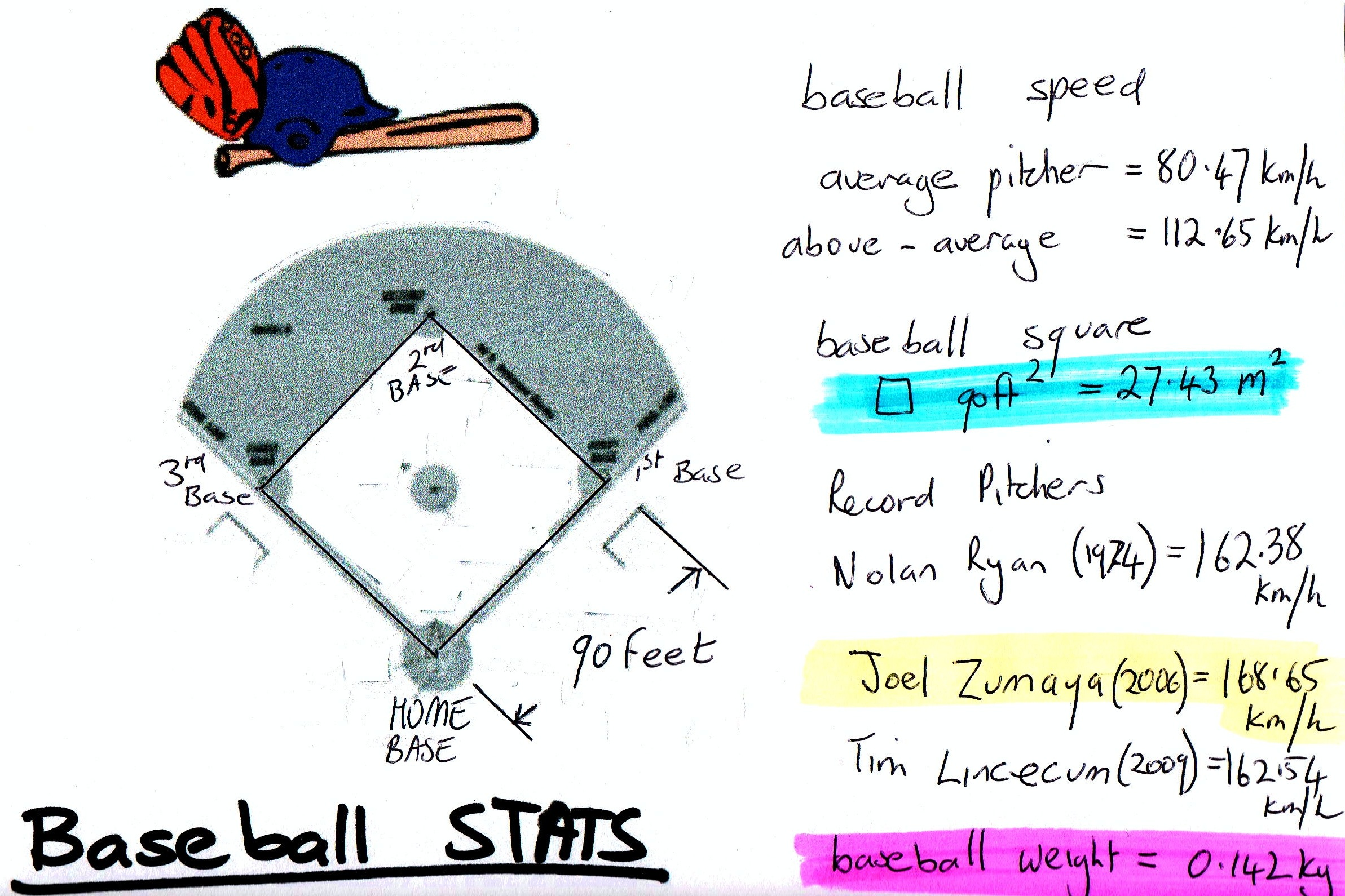 Baseball Statistics Math Worksheet – Baseball Math Worksheets