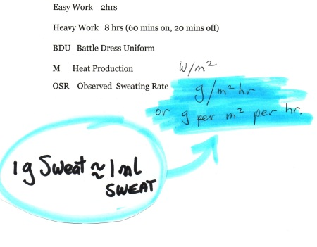 sweat calc Correction