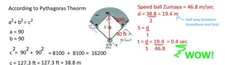 Zumaya speed ball