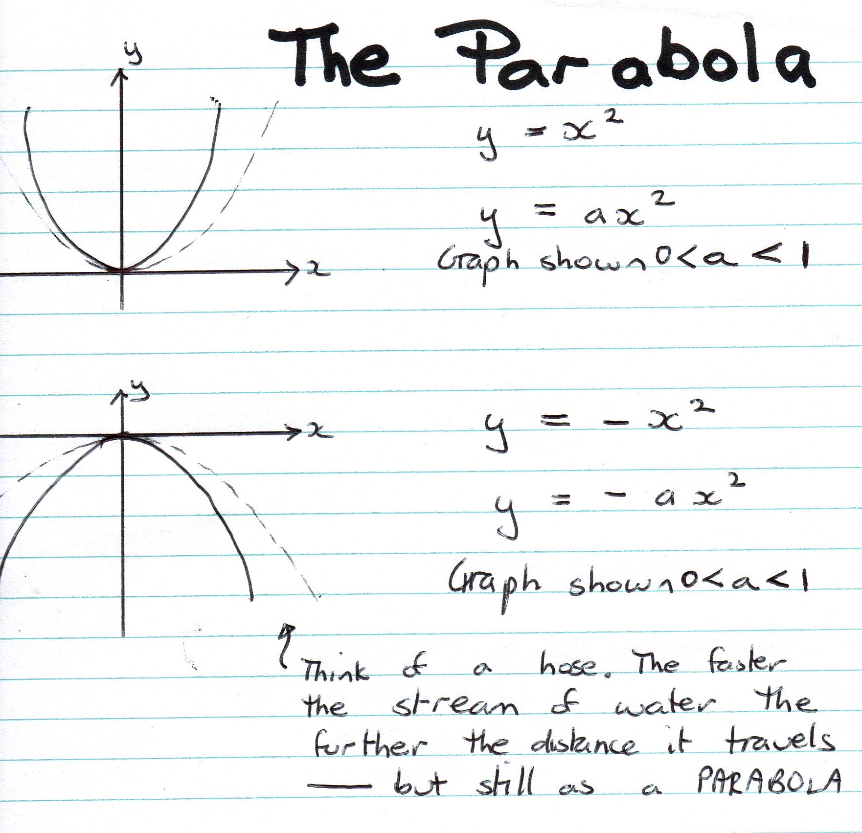 worksheet Parabola Worksheet parabola correction mathspig blog how maths solved a real murder correction
