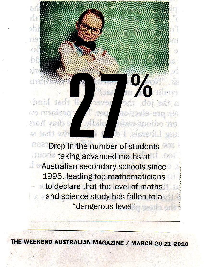 10 Most Annoying Maths Questions | Mathspig Blog