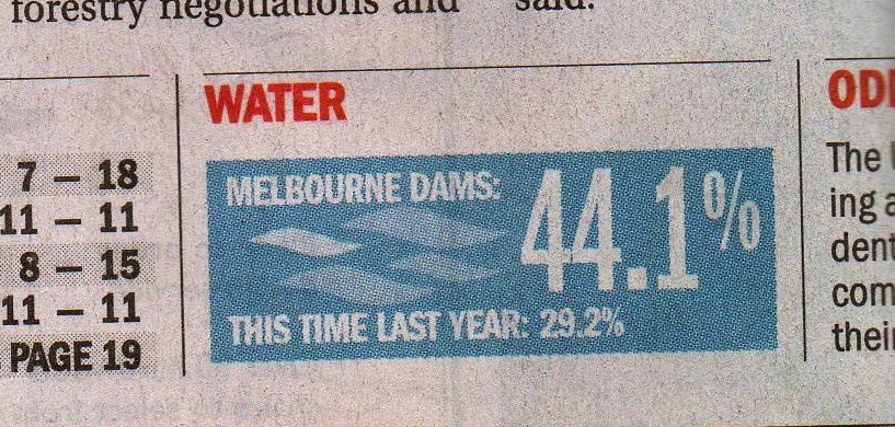Many Melbournians and some media commentators seem disappointed. because our water levels ... & Melbourne Water Storage Increase | Mathspig Blog