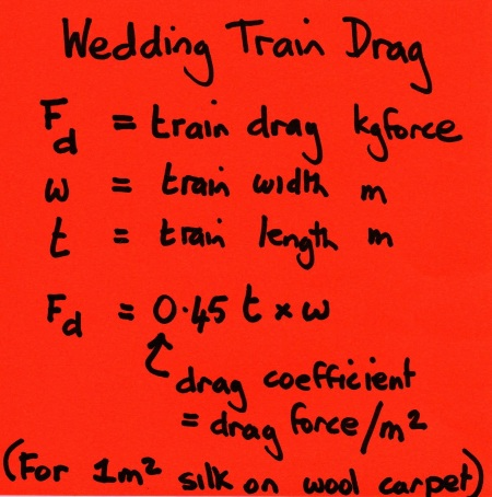 How Long Was Kate S Wedding Train Mathspig Blog