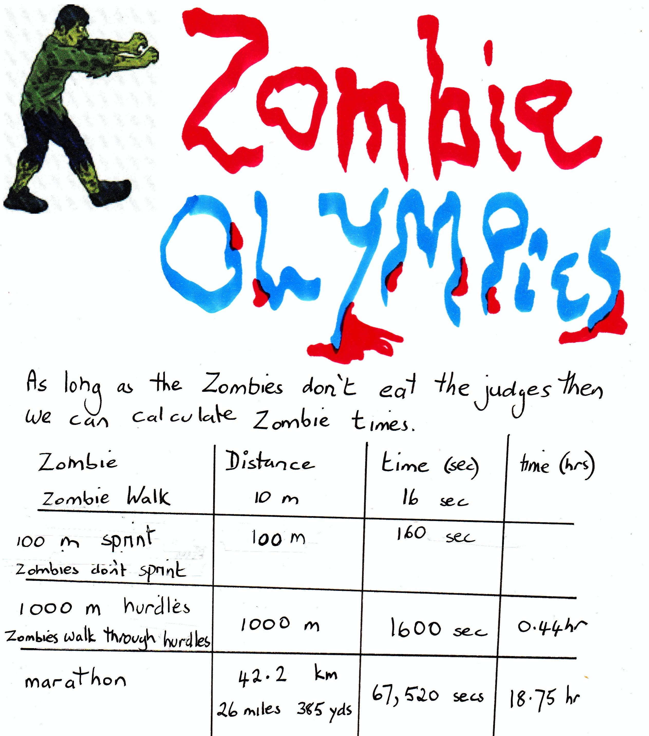 Zombie Math : Mathspig Blog