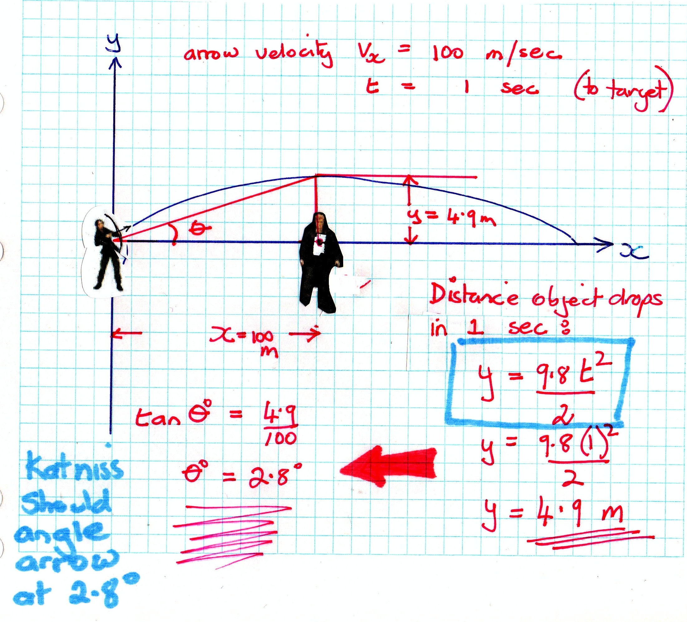 Grade Integers Worksheets With Fresh Subtracting Fun Math Integer Worksheet Beautiful Multiplication Free Printable Adding in addition Eqn as well Graph Paper Coloring Pages Master Coloring Pages Fun Graphing Worksheets Pdf together with Valentines Worksheets For Kindergarten Letter Assessment Grade Fractions Number Line Day Math First And Second Woo Va in addition Bunch Ideas Of Life Skills Math Worksheets Free Menu Hamburger Hut Pr Pdf Simple Mcdonalds Thanksgiving For Beginners Middle School Taco Bell X. on best of number worksheets luxury kids addition kindergarten high