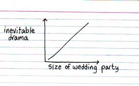 8 wedding graph