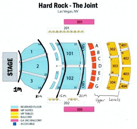 Har Rock Arena