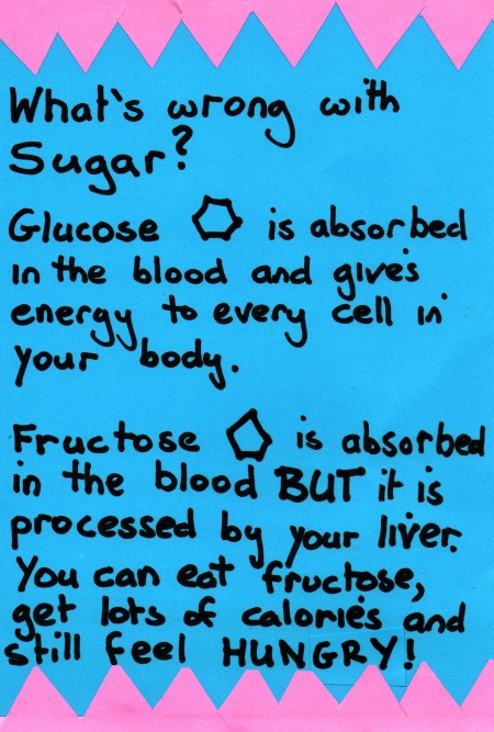 Fructose Info