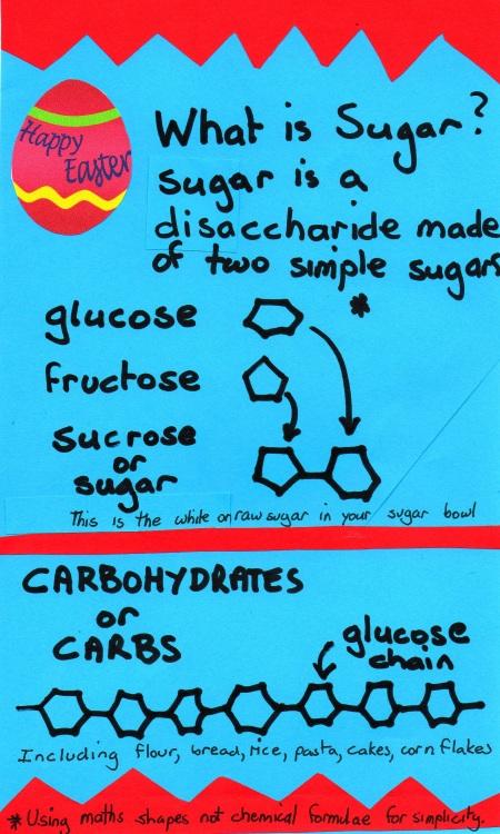 Sugar pic 1