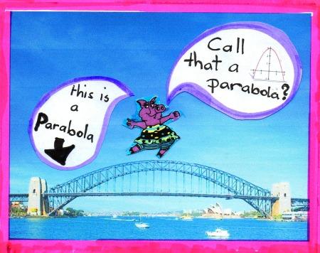 Mathspig does Sydney Harbour Bridge