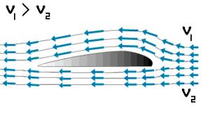 wing aerodynamics mathspig