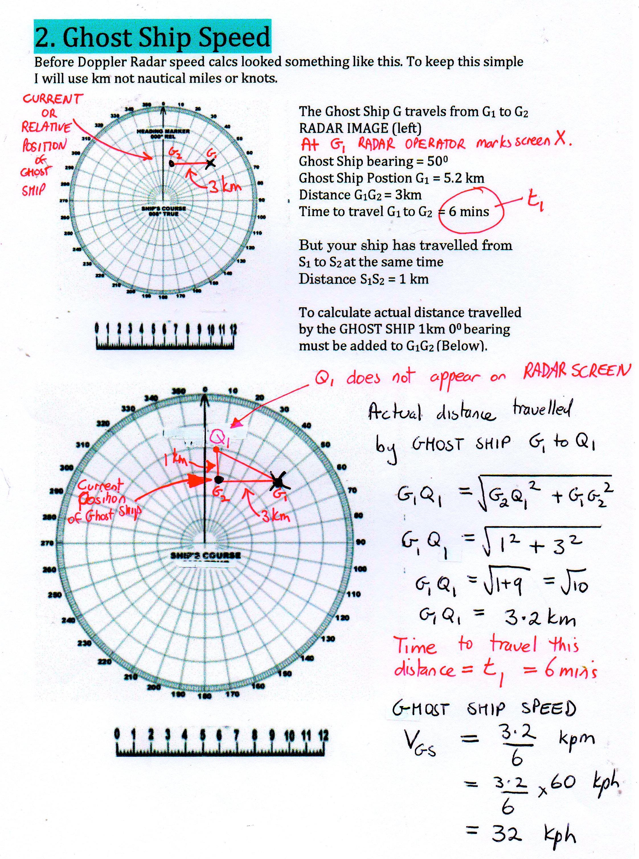 basic radar | Mathspig Blog