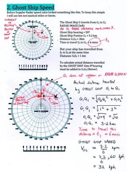 Radar Maths 2