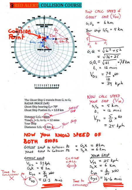 RAdar Maths 3
