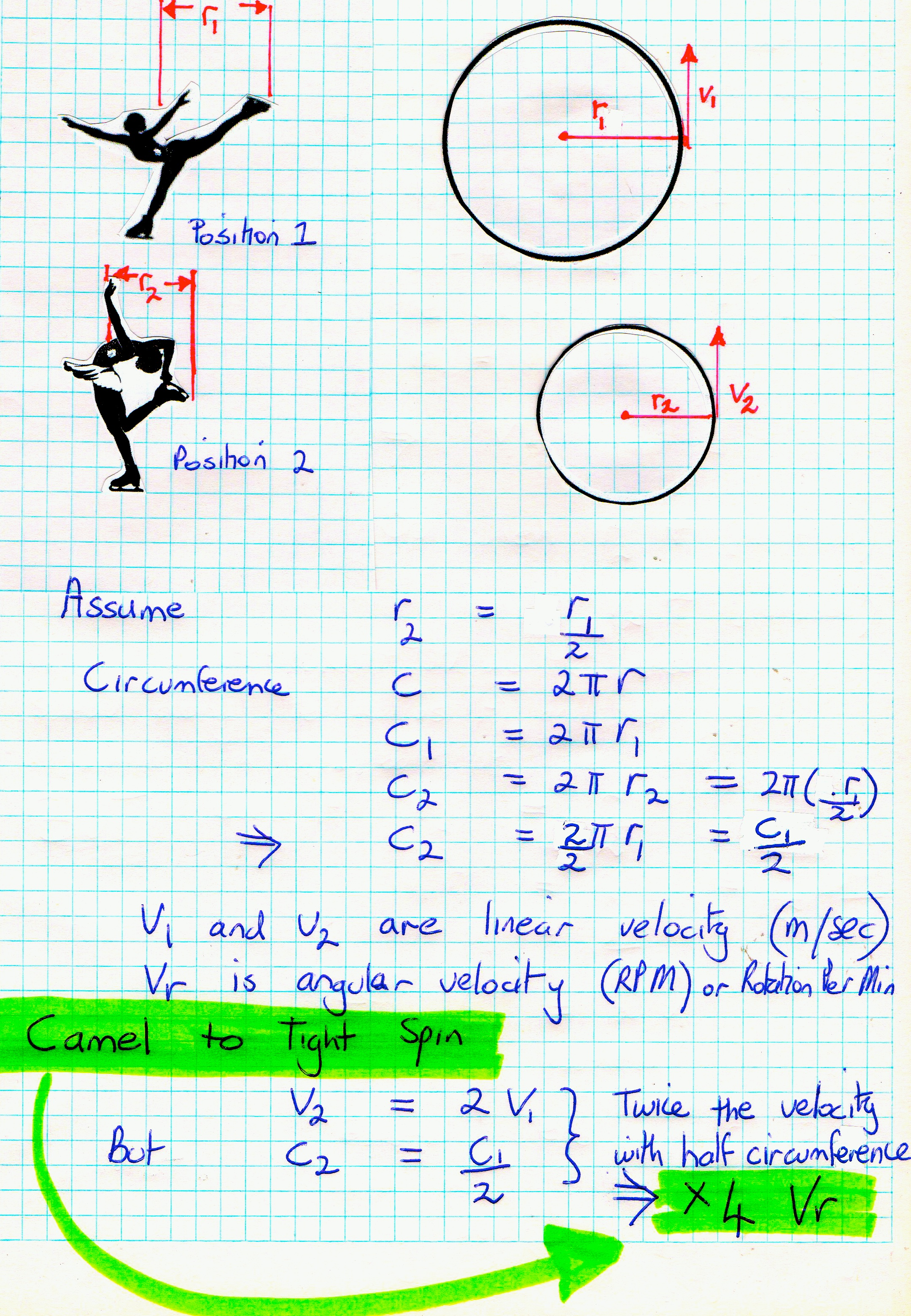 How fast do figure skaters spin – Angular and Linear Velocity Worksheet