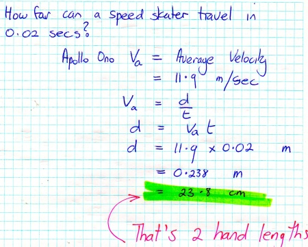 speed skate maths