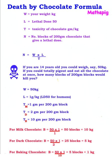 Mathspig Death by Chocolate Formula