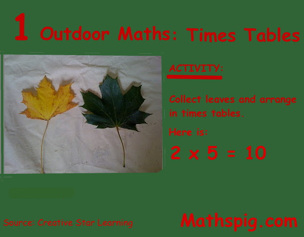 10 Outdoor Maths Adventures Grade 3 5 Mathspig Blog
