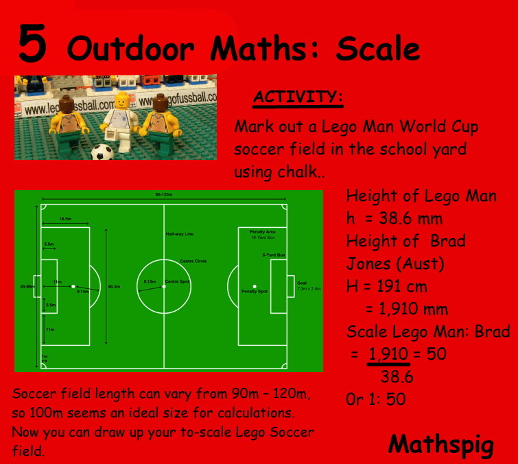 math in soccer Math numbers tables and formulas money soccer facts the world cup is the biggest soccer tournament in the world.