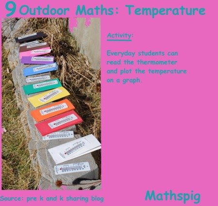 Outdoor Maths 9 Mathspig