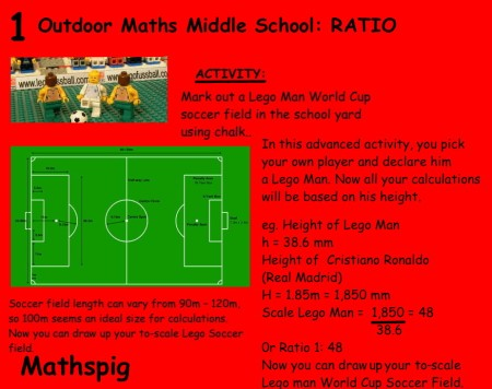 Outdoor maths middle school 1 mathspig