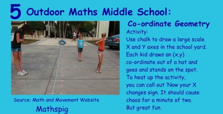 Outdoor Maths Middle School 5 Mathspig