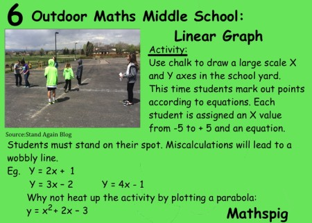 Outdoor Maths Middle school 6 Mathspig