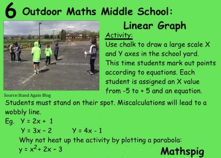 Outdoor Maths Middle school 6 Mathspig