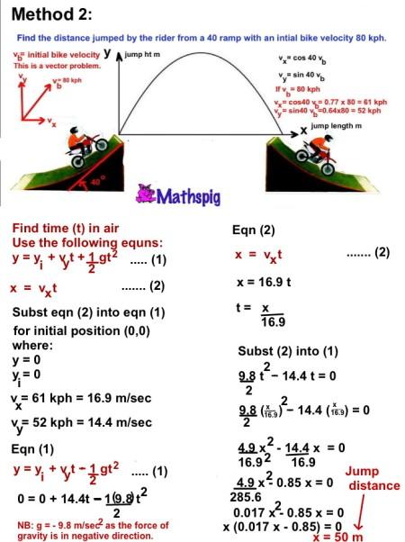 13bike jump  Method 2