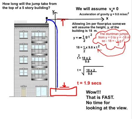 2 Mathspig Jump off building