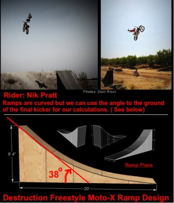 4 Ramp Design Angle of final kicker