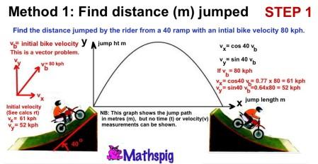 7 bike jump 1 Method 1