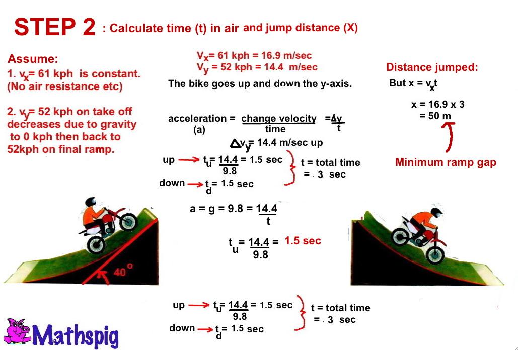 3. STUNTMAN MATHS: Motorbike Jump   Mathspig Blog