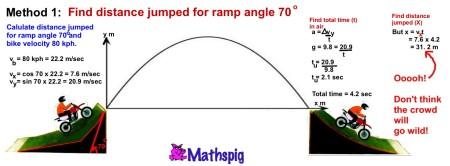 9 bike jump method 1 final