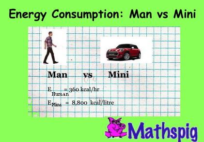 man vs mini 1a