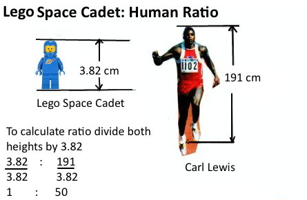 2 Lego Space Cadet Human Ratio Mathspig