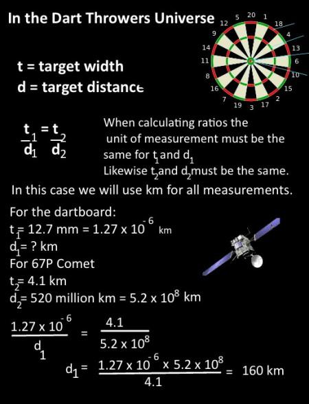 3  Dart throwers universe correction