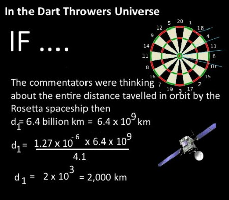 4 Dart Throwers universe 3