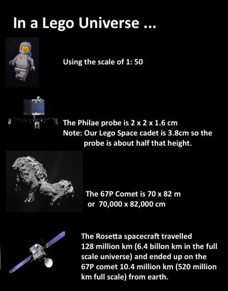 4 Lego Universe 1 mathspig