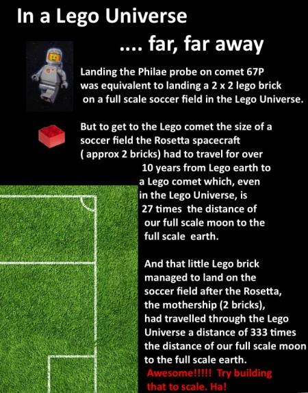 5 Lego Universe 2  Mathspig