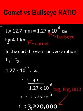 Comet vs bullseye ratio mathspig