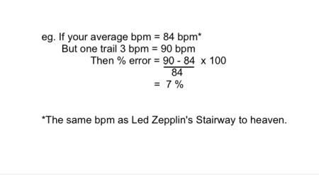 bpm % error