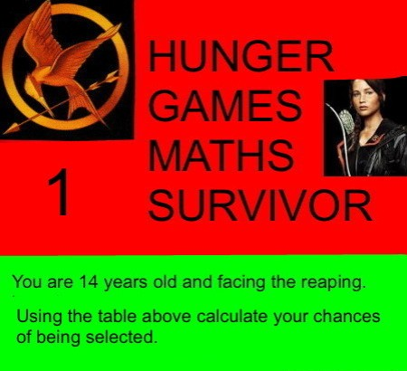 Hunger Games Maths Survivor 1a