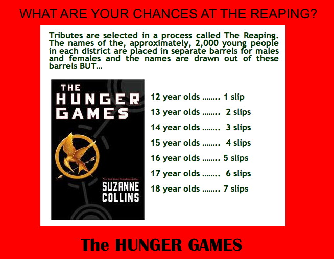 what is the reaping in the hunger games