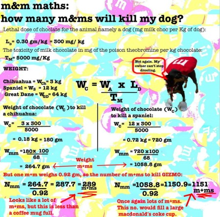 Mathspig m&m maths 7aa