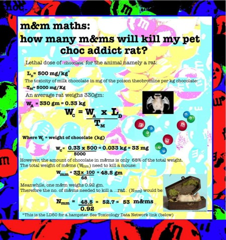 mathspig m&m maths  9