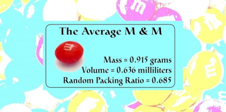 Mathspig m&m maths 1 stats