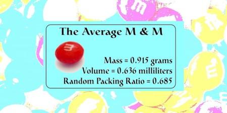Mathspig m&m maths 2 stats