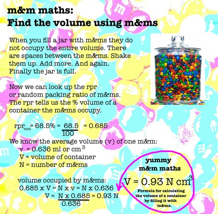Mathspig m&m maths 2